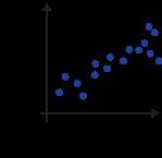 Correl Graph