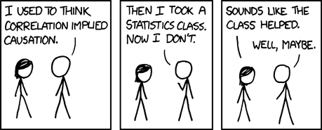 Many thanks to xkcd.com for providing one of my favorite examples of the dangers of suggestive correlations!